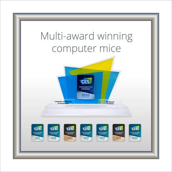 ProPoint Muli-award winning